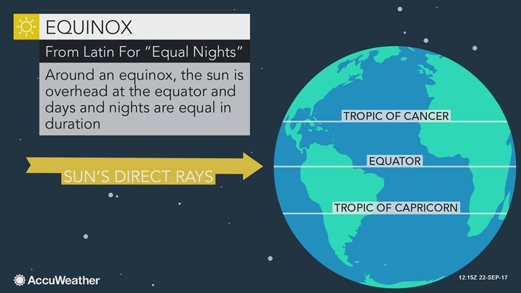 The equinox, a 'worm moon' and more reasons to watch the sky this month