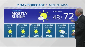 KTVB weather forecast for Wednesday, July 18