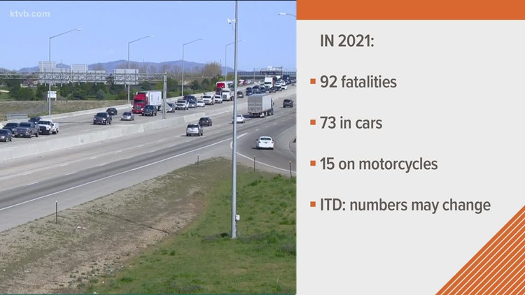 Idaho highway safety: Summer driving remains 'dangerous concern'