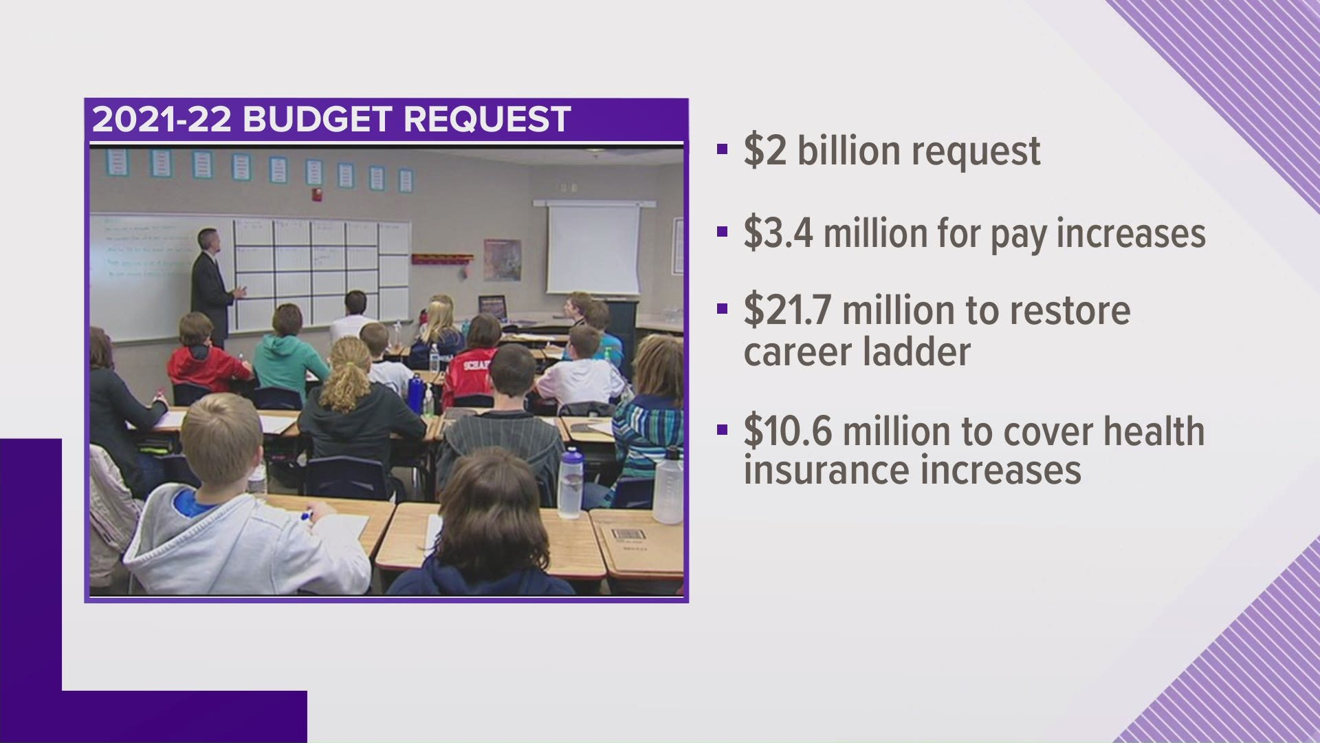 Superintendent Ybarra seeks improved pay for teachers, employee