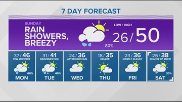 Weather forecast for Feb. 2: Several inches of snow headed for Idaho mountains