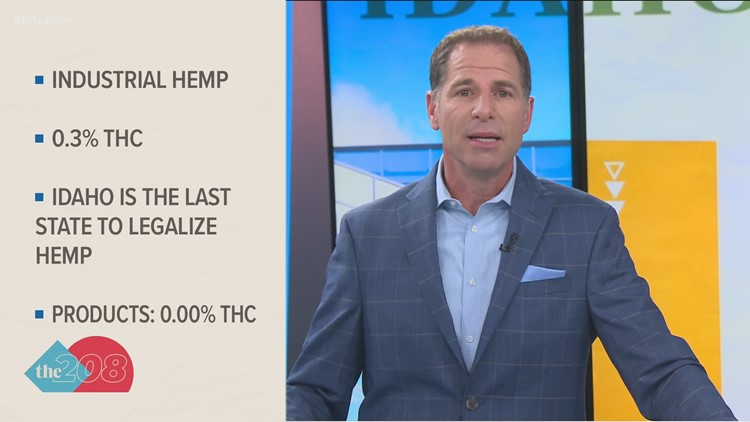 Idaho Gov. signs bill allowing growing, transport of hemp