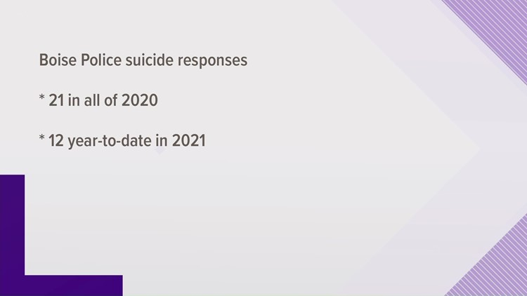 Idaho suicide is a serious issue all the time, not just during the pandemic