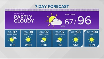 Summer heat will stay in southern Idaho for now but isolated storms could sneak in