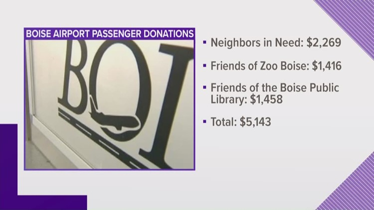 Boise Airport travelers donate more than $5,000 to nonprofits