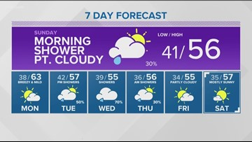 Web weather for Saturday, March 23