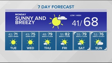 Weather forecast for Sunday, Sept. 23