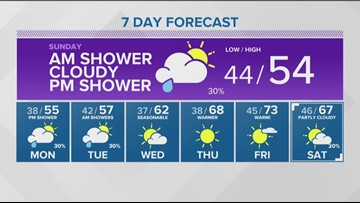 Web weather for Saturday, April 13