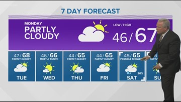 Weather forecast for Sunday, Oct. 21