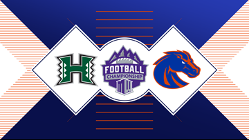Game Day Guide: Mountain West Championship