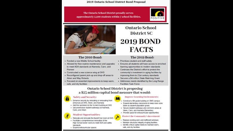 Quick facts about Ontario school bond