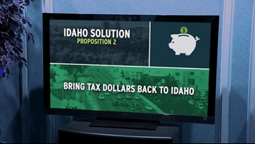 VERIFY: What would Prop 2 do for Idaho?