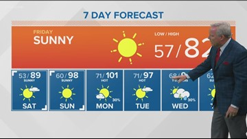 Weather forecast for Thursday, July 18