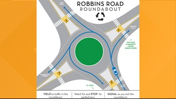 New roundabout opens Wednesday in north Boise