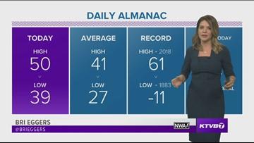 Weather forecast for Sunday, Feb. 3