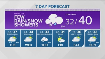 Dec. 23 Forecast: Periods of Snow and Rain Showers Through Christmas