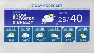 Web weather for Sunday, Feb. 10 evening