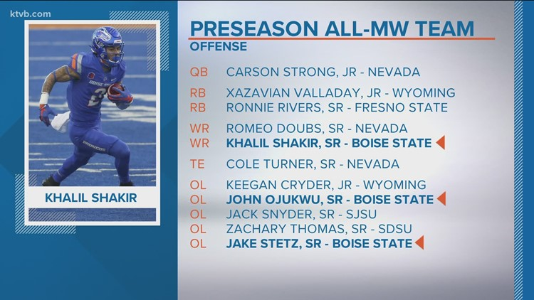 The biggest storylines from Mountain West Media Days