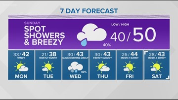 Saturday Forecast: Valley Rain & Mountain Snow Continue