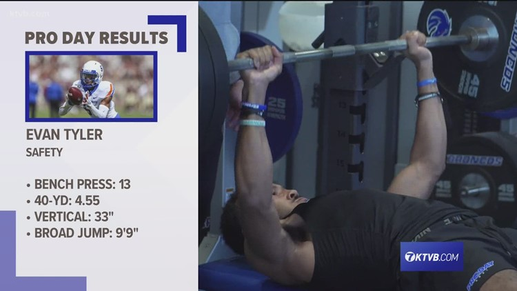 Boise State safety Evan Tyler highlights his health in Pro Day
