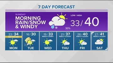 Saturday, Dec. 29 Forecast: More rain/snow tonight and Sunday