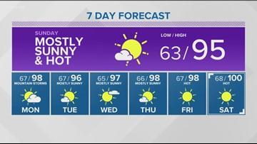 Expect sunny skies and warmer temperatures in southern Idaho for the next few days