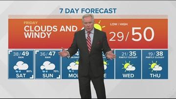 Weather forecast for Thursday, Jan. 31