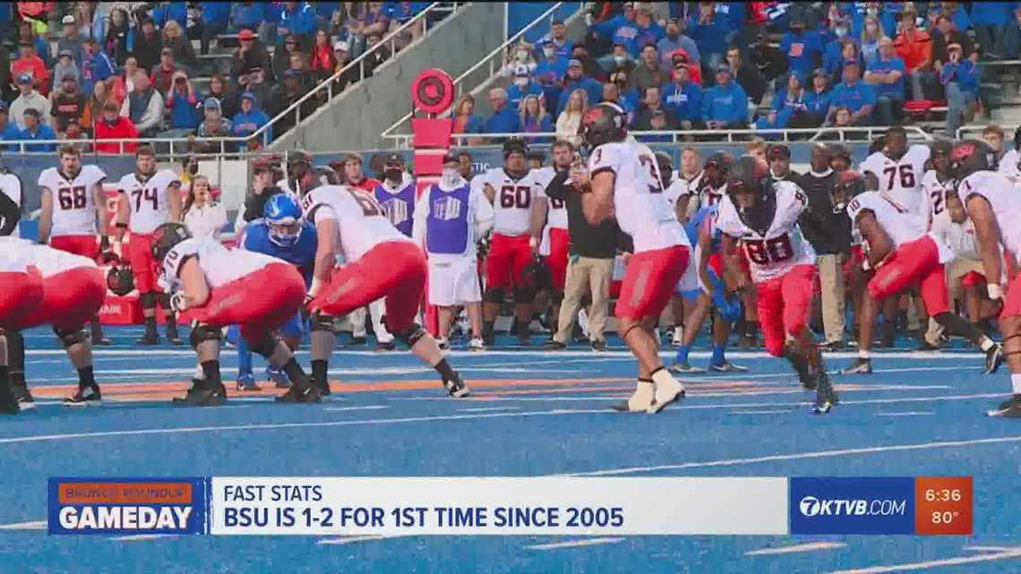 Fast Stats: How Boise State got off to a rough start