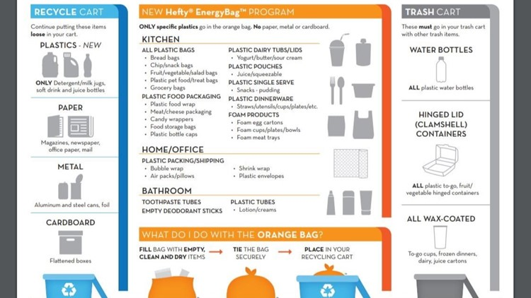 Boise recycling home reference guide