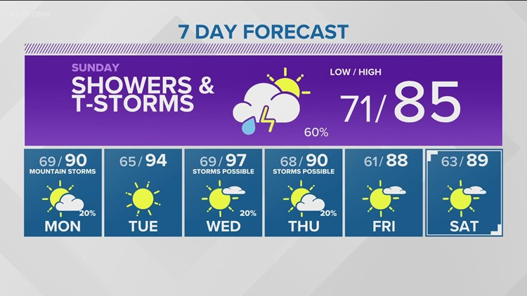 A Flash Flood Watch continues through the weekend, as downpours and storms move through the region