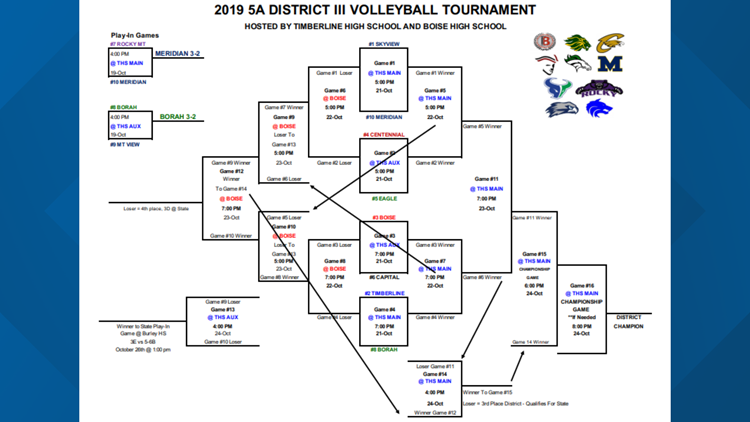 2019 5A SIC district volleyball