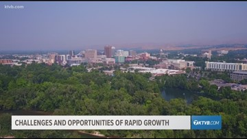 Viewpoint: Challenges and opportunities of rapid growth
