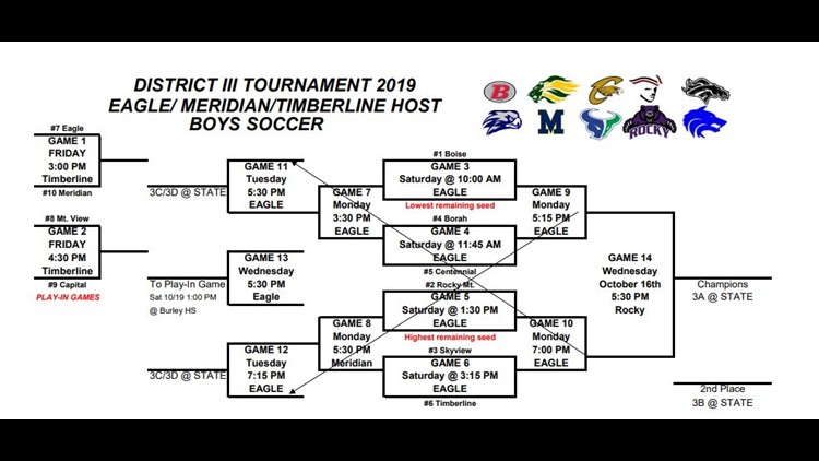 2019 boys district soccer