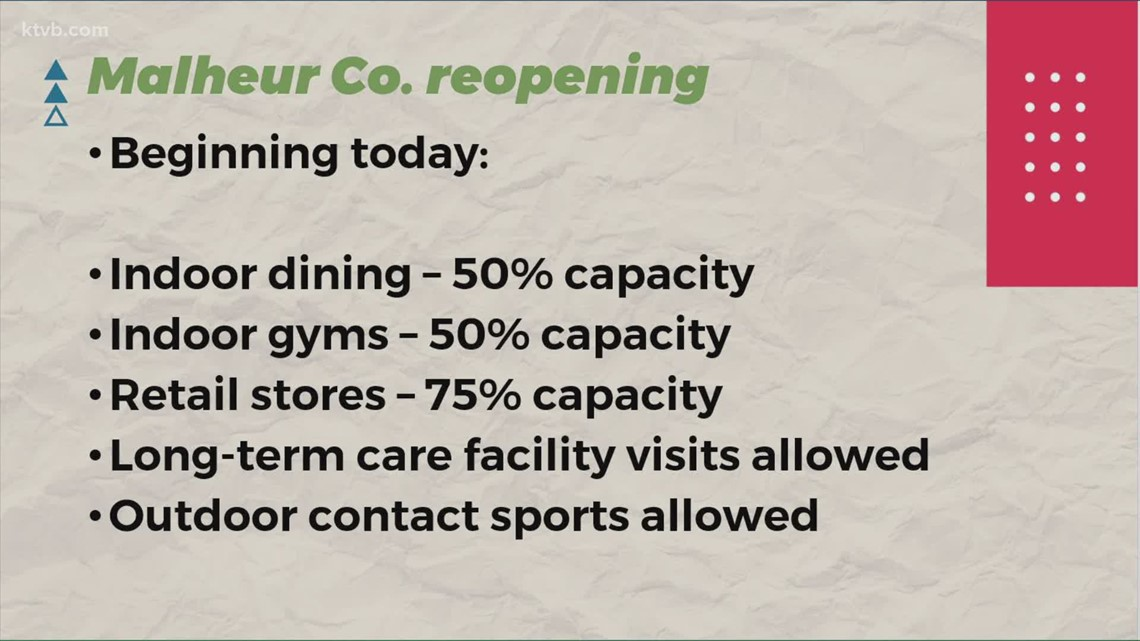 Malheur County to open indoor dining, allow long-term care facility visitation under new COVID-19 risk level