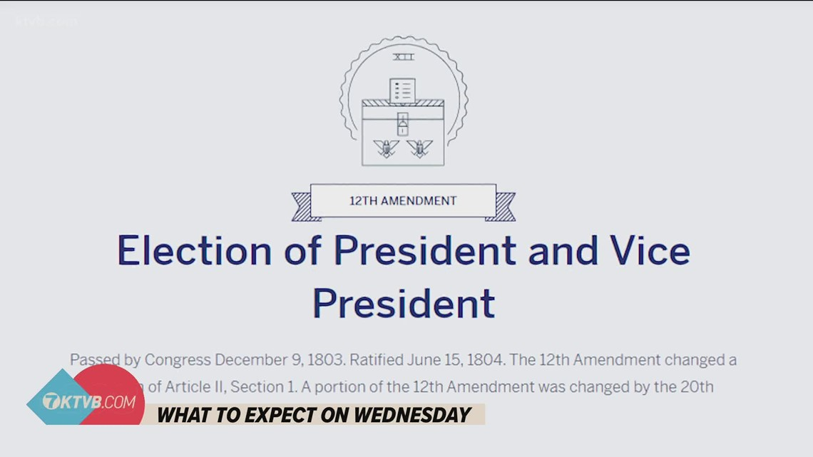 University of Idaho law professor dicusses upcoming proposed objection of electoral vote count