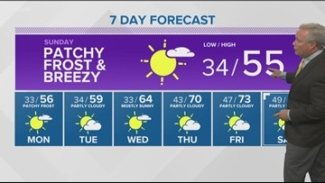 Weather forecast for Saturday, April 27