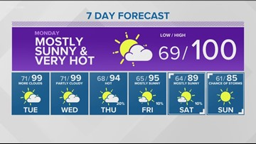Cloud cover might stop the Treasure Valley from hitting triple-digits on Monday