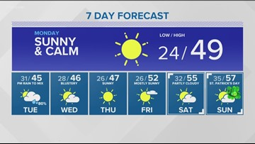 Web weather for Sunday, March 10