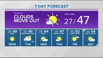 Web weather for Saturday, March 9