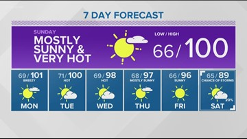 Get ready Treasure Valley - more triple-digit heat is on the way