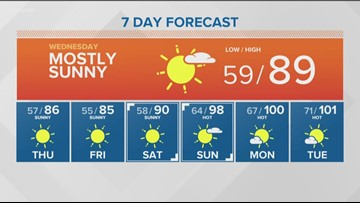 Isolated storms could creep into southern Idaho, find out when and where here