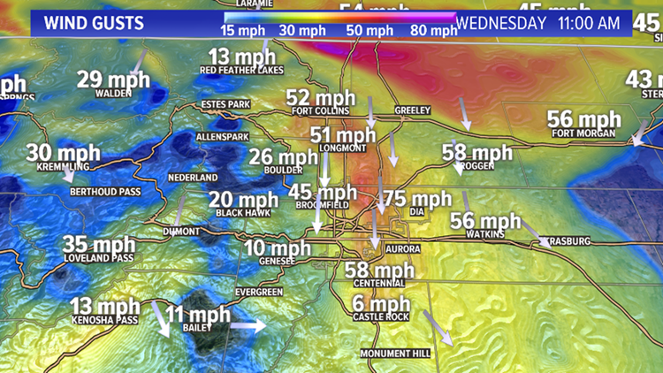 DIA wind gusts